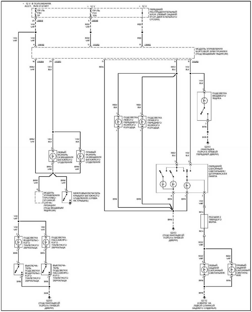 Bmw E46 Wiring Diagram Freeware 1995 F150 Wiring Diagram Auto Zone For Wiring Diagram Schematics