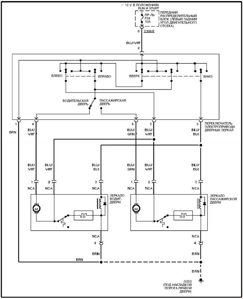 E46 Bmw Wiring Diagram from www.bimmer-service.com